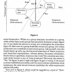 Contract Theory, Intersectionality, Neoliberalism, and Absolute Music